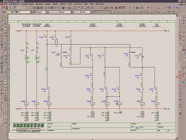 progettazione hardware